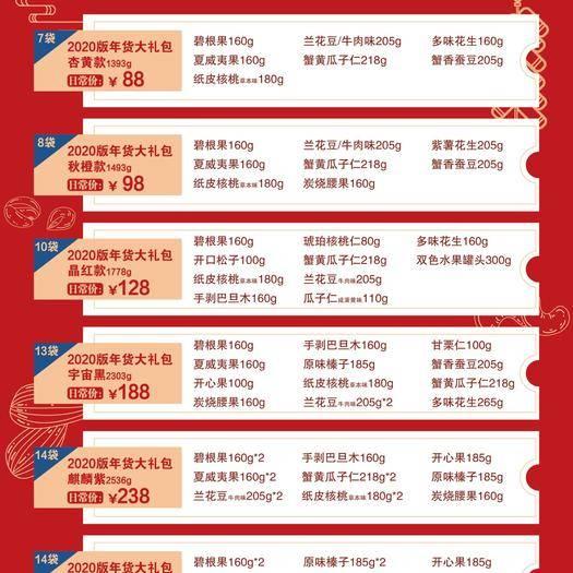 安徽省芜湖市弋江区 三只松鼠2020年年货礼包