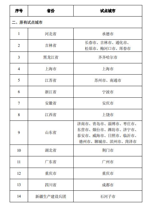 对做好长期护理保险试点工作的建议 中国劳动... 中国...