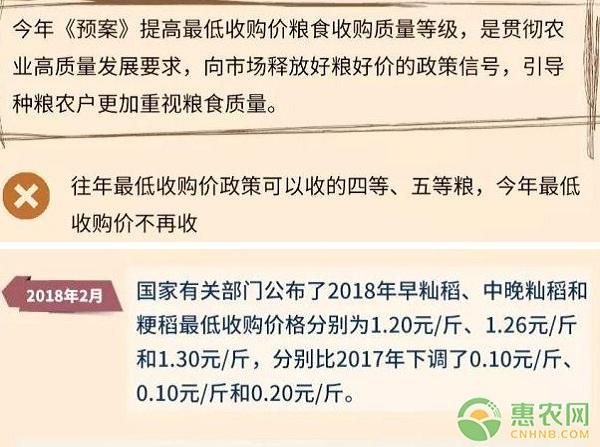 农民朋友注意啦!2018最新秋粮收购政策解读,看看都有哪些重点