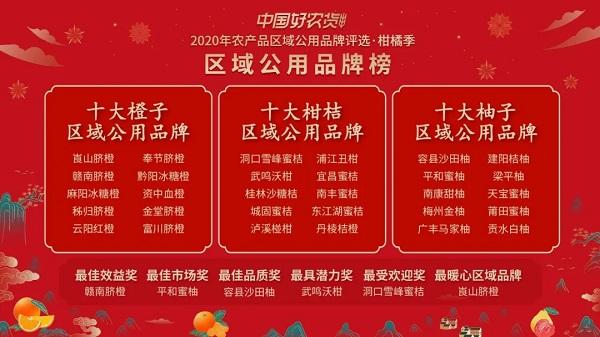 """泸溪椪柑荣获""""中国好农货""""柑桔品类""""年度十强"""""""