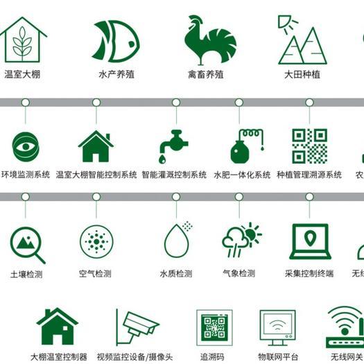 廣州空氣檢測 15天以上
